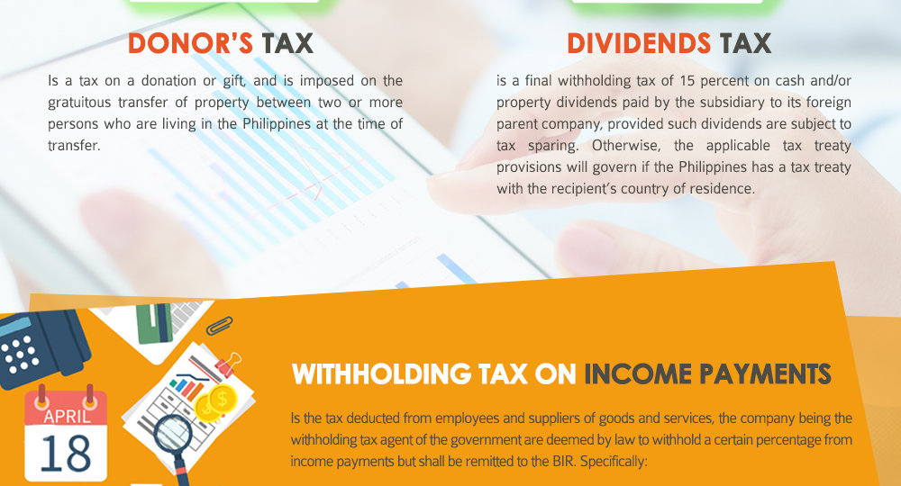 National and Local Taxes applicable to Business Entities in the Philippines